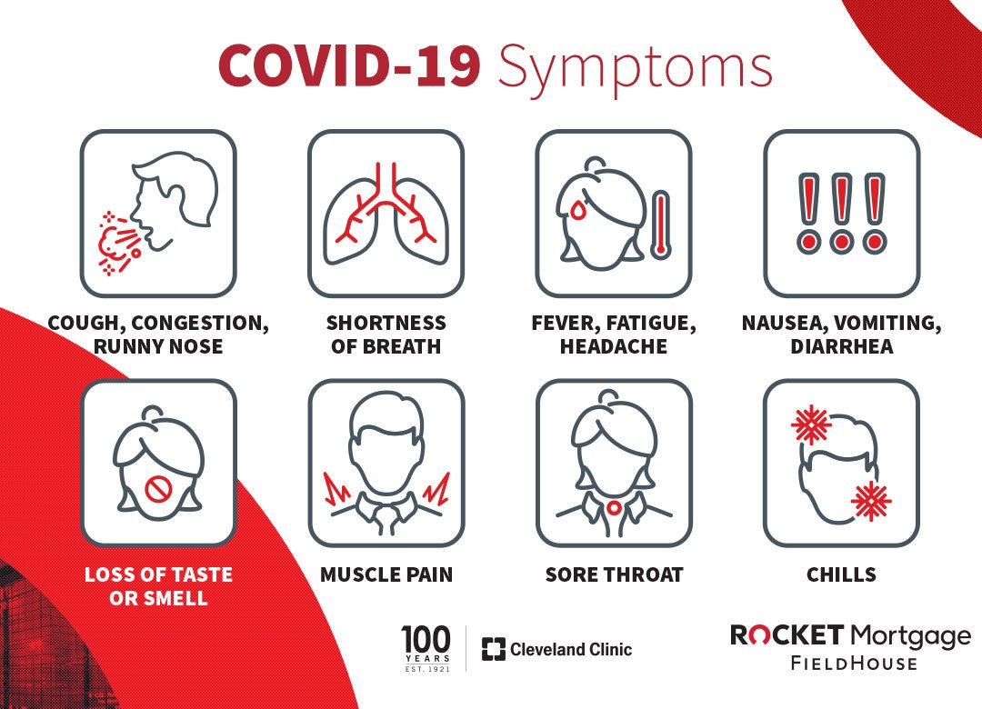 COVID-19 Symptoms Diagram